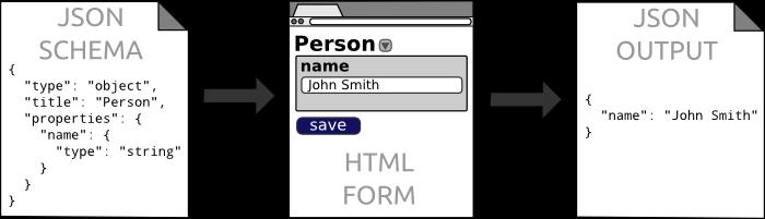 Theme Variables | SaaSquatch Designer Center